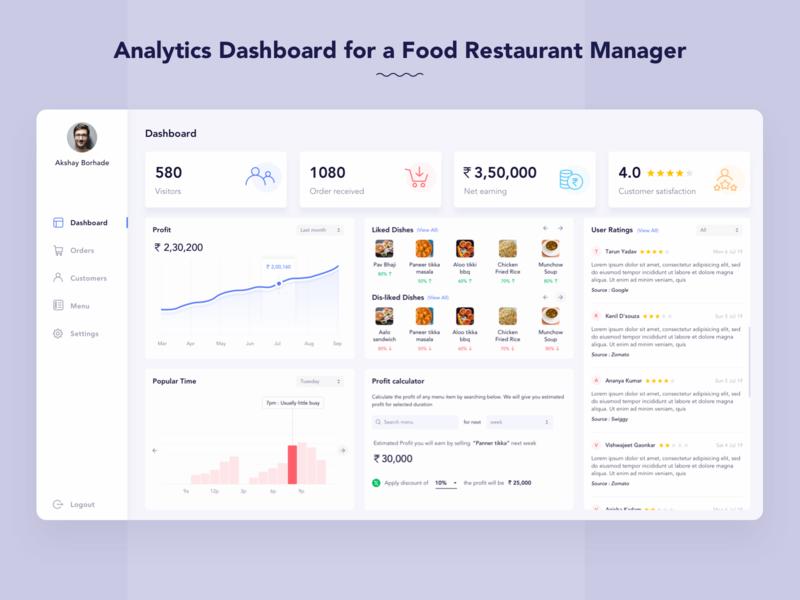 Restaurant Management Dashboard