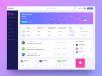 Dashboard UI Experiment