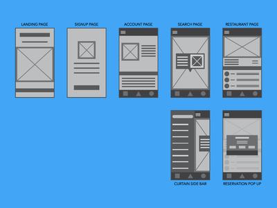 UX Flows / Wireframes for App Design