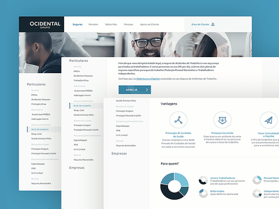 Ocidental website ocidental medis institutional insurance graphic web interface ui ux