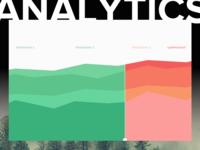 DailyUI // Day 18 : Analytics chart