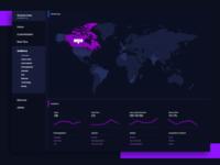 Daily UI Challenge #018 — Analytics