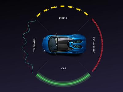 Pirelli Telematics Platform lamborghini presentation vehicle car automative connected car smart car auto