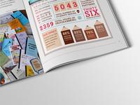 826 Valencia Annual Report