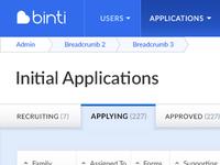 Binti Admin Dashboard