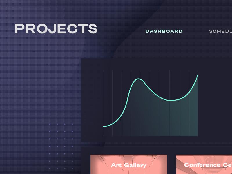Brand Exploration dashboard layering dots duotone spark line brand board ui texture blob