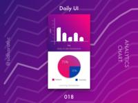[Daily UI] Day 18 Analytics