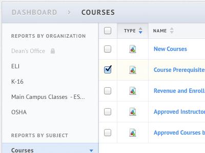 Dashboard UI ui table dashboard