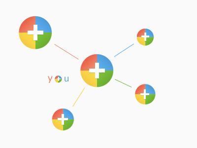+you+you+you google
