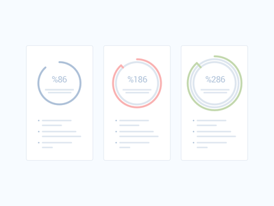 Sales Performance Chart wireframe ux design ux performance progress sales chart percent