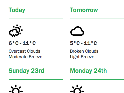 Weather forecast weather green website widget