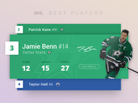 HNL players widget