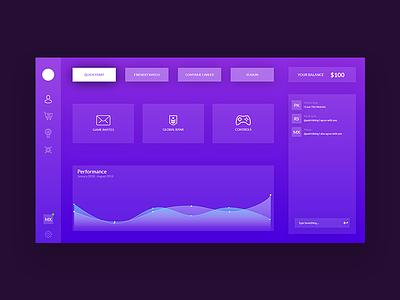 Game Dashboard Concept purple game dashboard adobe xd minimal dashboard game