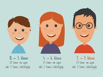 Illustration for a public school reform campaign illustration