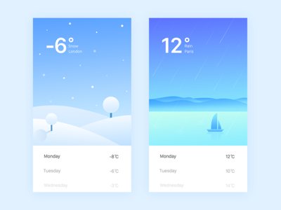 The weather ui,weather