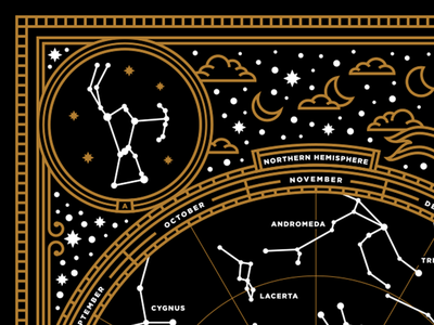 Stars Of The Night moon illustration poster constellations stars