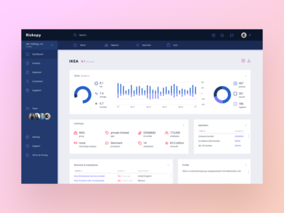 Fintech Dashboard data visualization purple product design product ui dashboard fintech