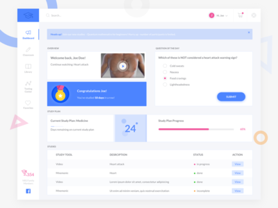 Dashboard web app for Nursing Academy