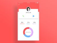 Daily Ui-Day#31