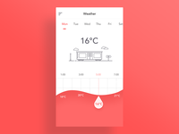 Daily Ui-Day#36