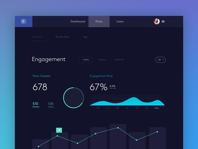 Dashboard sketch web analytics chart ux ui dashboard