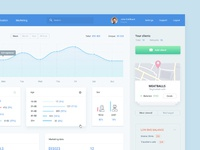 Dashboard for wifi marketing company