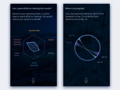 Data visualization for financial AI responses visual design bank mockups data visualization interaction design ai