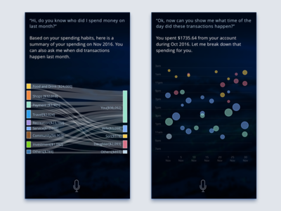 Data visualization for financial AI responses 2 visual design bank mockups data visualization interaction design ai