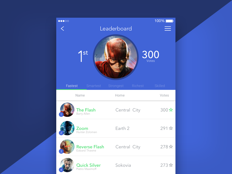 Daily UI Day 019 - Leaderboard superheroes ios superhero stats statistics leaderboards application interface ui-ux 019 daily ui challenge daily ui