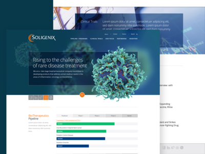 Soligenix Homepage