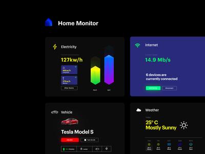 Smart Home Dashboard UI