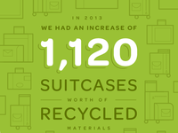 Airport earthday infographic