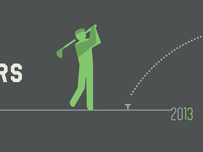 Golfer golf swing golfer shapes simple silhouette club 2013