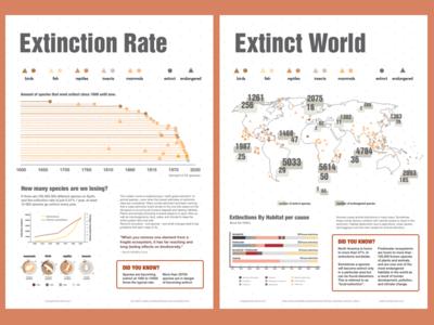 Anthropocene graphic design web design design