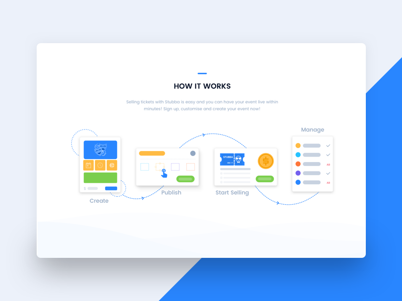 How it works page landing illustration icons ux ui works it how homepage creative agency