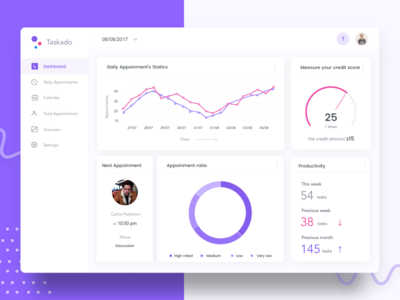 Taskado Dashboard web ux user ui reviews interface experience dashboard dash charts app johnyvimno