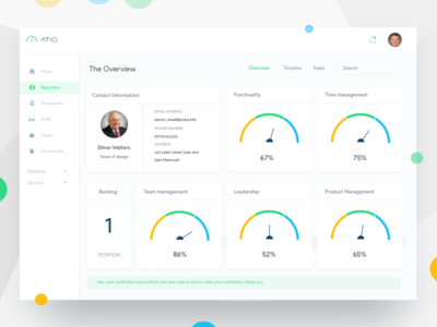 Aito - Employee Managment System user ui reviews johnyvino interface experience dashboard erp charts meter performance employee