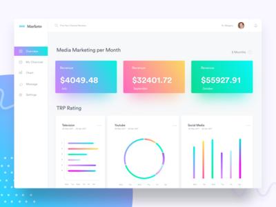 Marketo Dashboard clean marketting design app landing seo minimal mobile presentation website webdesign johnyvino
