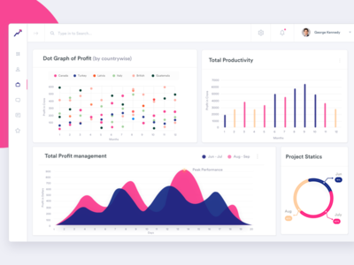 Connecting a Dots - Dashboard