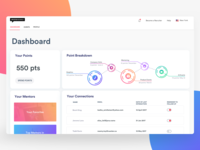 Creative morning Dashboard