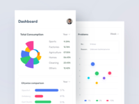 Mobile-Web Dashboard