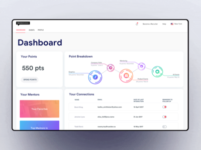 Dashboard of events mobile ios ui ux app johnyvino dashboard design dashbaord dasha f. dashboard flat design toolkit carrer events calendar pointsource points dashboard ui morning creative dashboard
