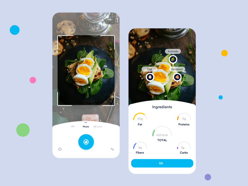 Count calories app johnyvino country picture camea cameras camera calorie food and drink food truck food app foodie food countdown timer fat countdown count calories count calories