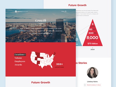 Growth Page