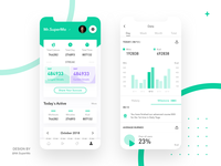 Daily UI Redesign
