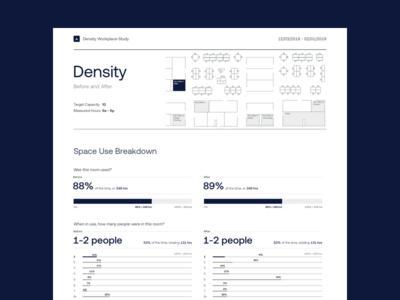 Density Report report floorplan density data dataviz