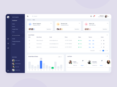 Dashboard for Client Management