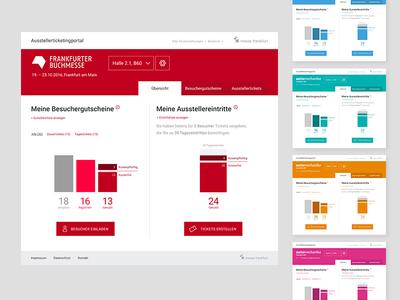 Messe Frankfurt – Online Ticketing